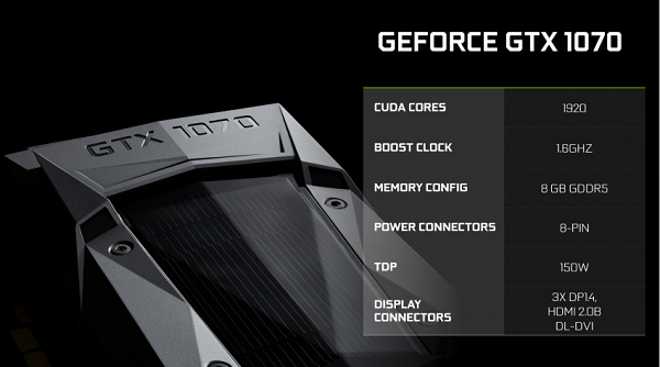 nvidia_geforce_gtx1070_specs