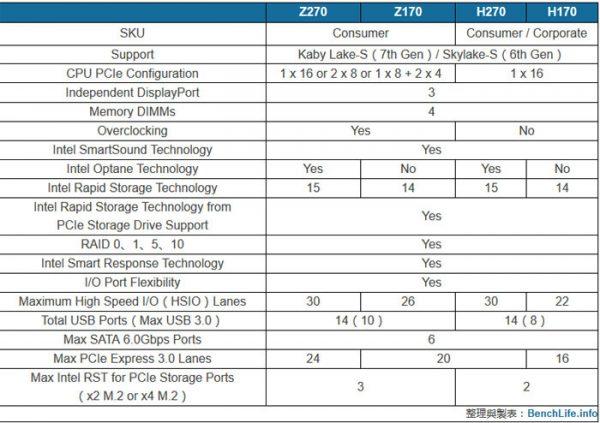 intel_z270_h270_details