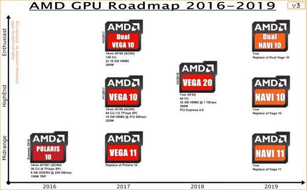 amd_vega_10_11_draft_specs