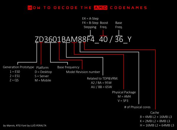 amd_zen_decode_specs