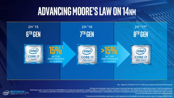 intel_cannonlake_moore_law_new